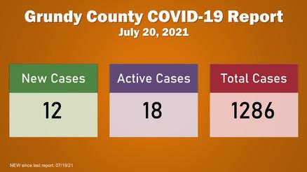 Grundy County COVID-19 Update (07.20.21)