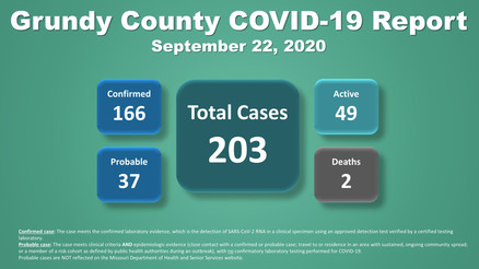 Grundy County COVID-19 Update (09.22.20)