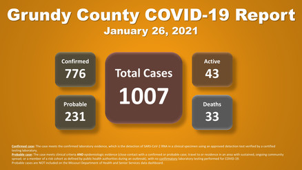 Grundy County COVID-19 Update (01.26.2021)