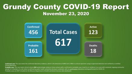Grundy County COVID-19 Update (11.23.20)