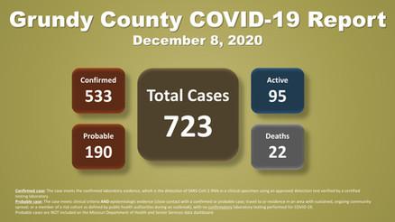 Grundy County COVID-19 Update (12.08.2020)