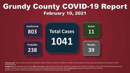 Grundy County COVID-19 Update (02.10.2021)