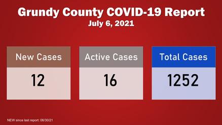 Grundy County COVID-19 Update (07.06.21)