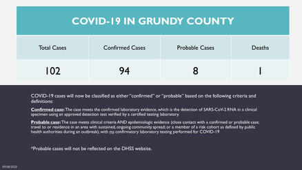 Grundy County COVID-19 Update (September 8)