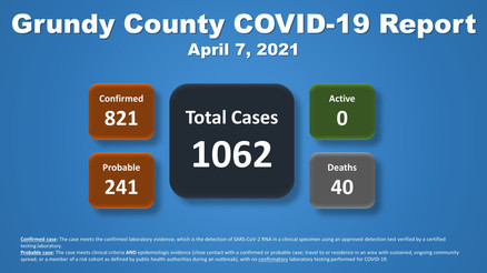 Grundy County COVID-19 Update (04.07.2021)