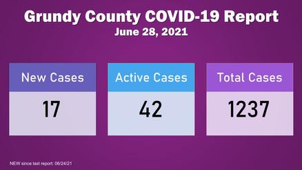 Grundy County COVID-19 Update (06.28.2021)