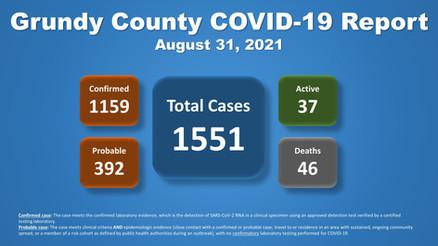 Grundy County COVID-19 Update (08.31.21)