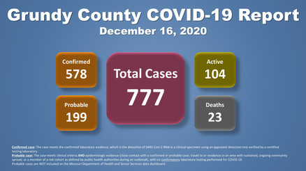 Grundy County COVID-19 Update (12.16.2020)