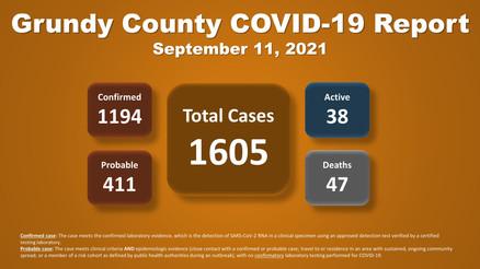 Grundy County COVID-19 Update (09.11.21)