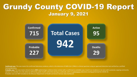 Grundy County COVID-19 Update (01.09.2020)