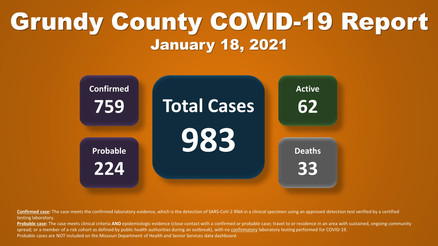 Grundy County COVID-19 Update (01.18.2021)