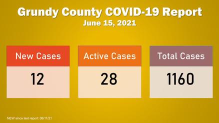 Grundy County COVID-19 Update (06.15.2021)