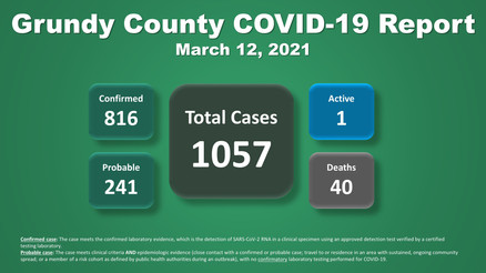 Grundy County COVID-19 Update (03.12.2021)