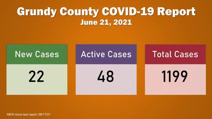 Grundy County COVID-19 Update (06.21.2021)