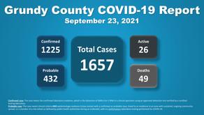 Grundy County COVID-19 Update (09.23.21)