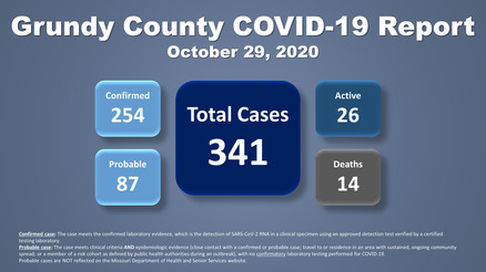 Grundy County COVID-19 Update (10.29.20)
