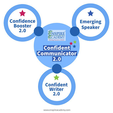 Confident Communicator 2.0.jpg