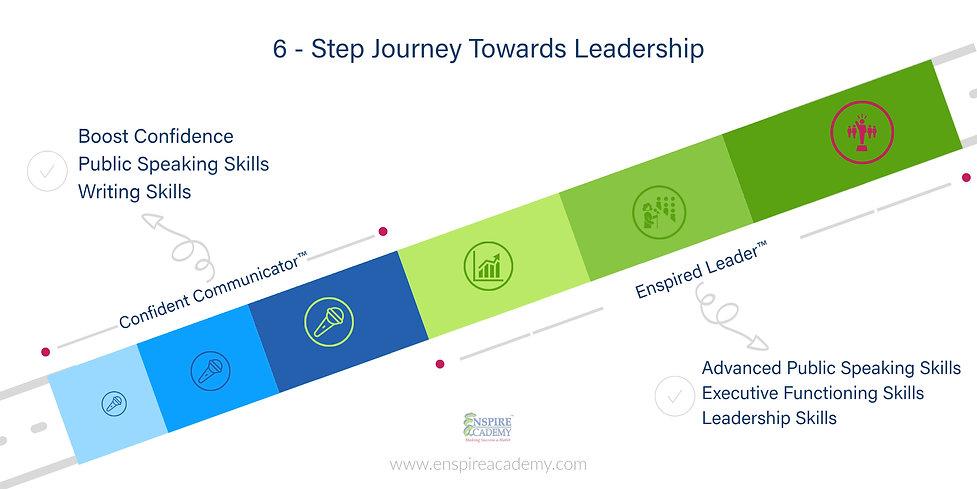 6 step journey1.jpg