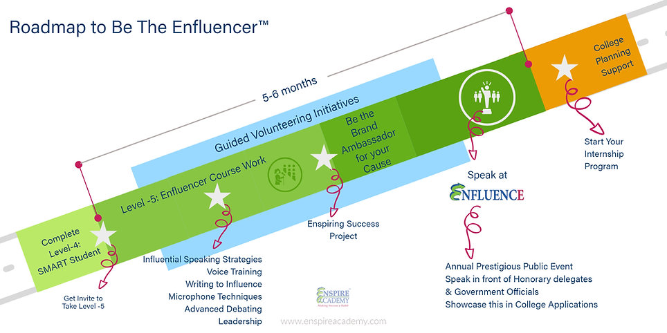 _Roadmap to Be The Enfluencer Copy (1).j
