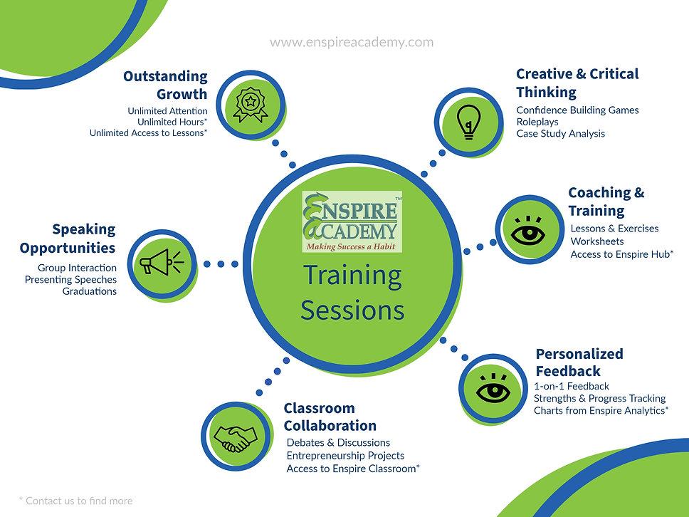 Enspire training Sessions .jpg