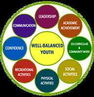 Well-balanced youth