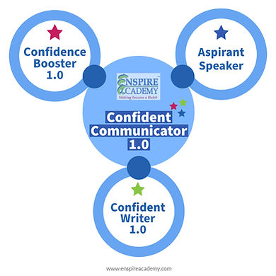 Confident Communicator 1.0Copy.jpg