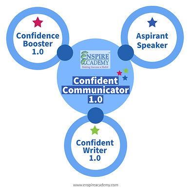 Confident Communicator 1.0Copy.jpg
