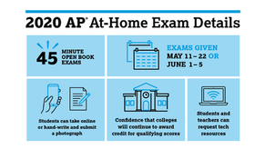 Tackle Online AP Exams Smartly