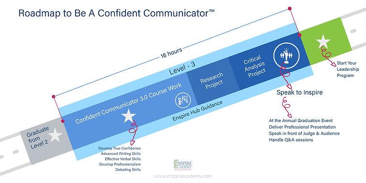 Roadmap To Confident Communicator (1).jp