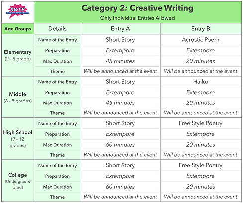 Creative Writing Entries.png