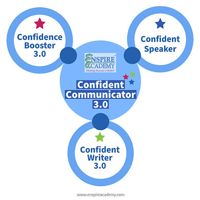 Confident Communicator 3.0.jpg