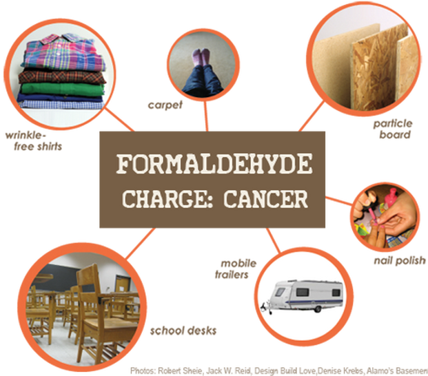 Where to find formaldehyde