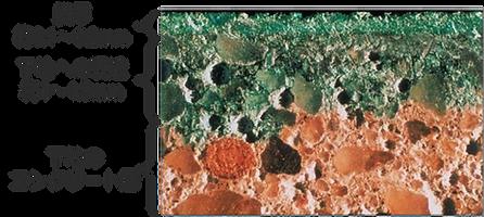 カイム塗料|含浸断面図