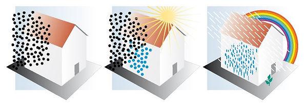 光触媒効果で建物を清潔に