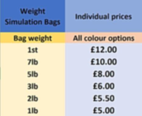 individual price chart.JPG