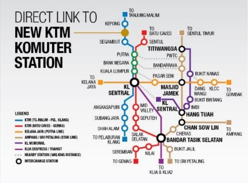 United Point KTM Link