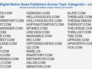 Top New Media Outlets That Deserve a Closer Look