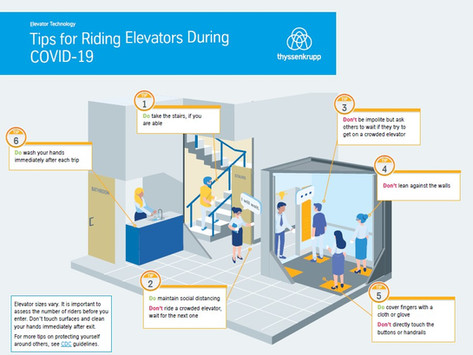 Tips for Taking the Elevator during COVID-19
