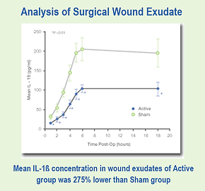 analysis-of-wound-eudate.png