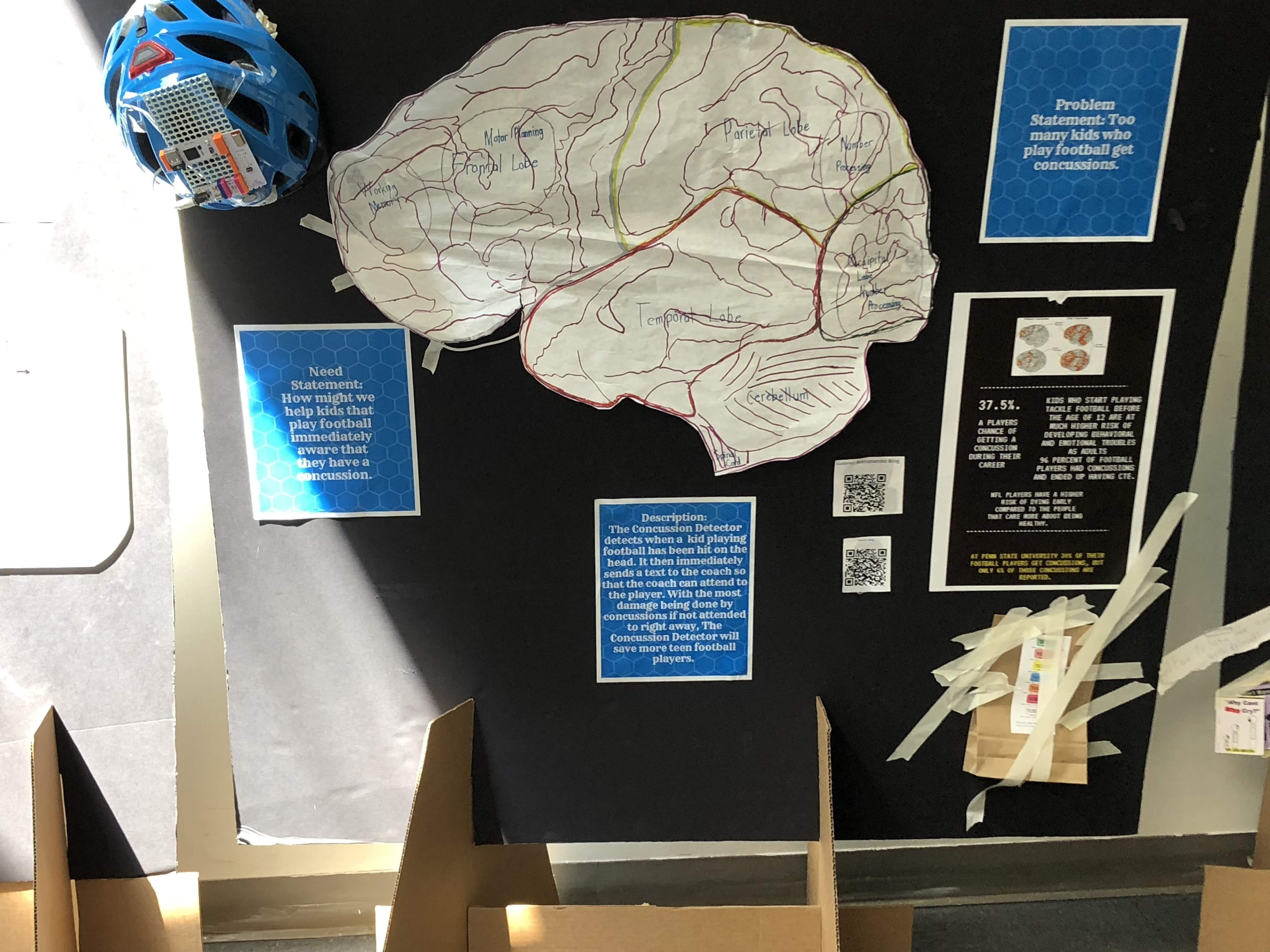Designing Solutions To Concussions