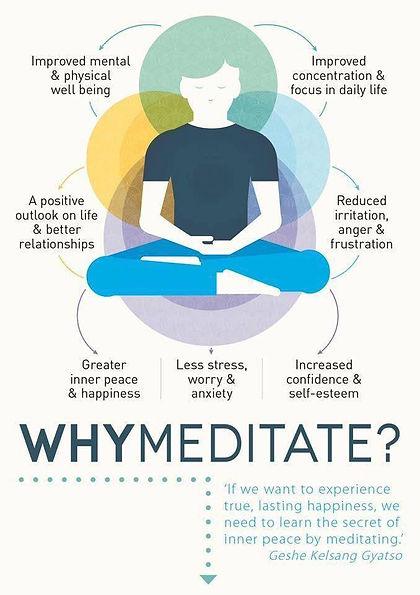 Why meditate.jpg