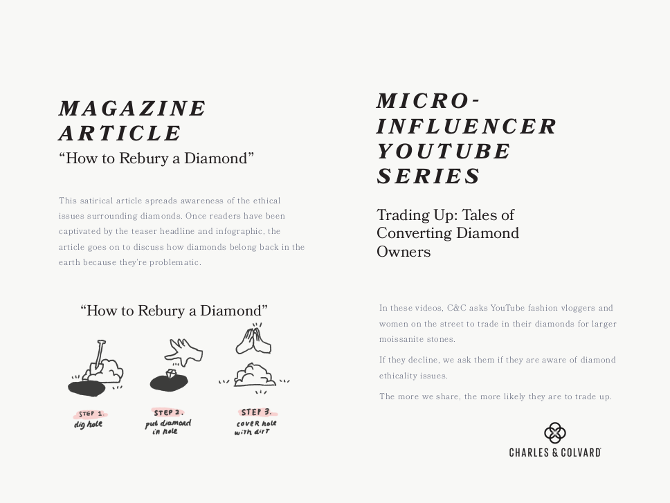 5 C&C Moissanite Magazine YouTube.png