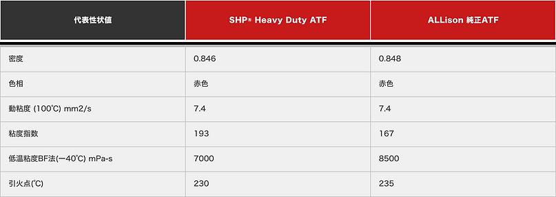 shp-heavyduty-atf@2x.png
