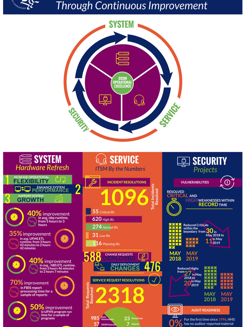 HHS-Infographic_8_6_19.jpg