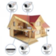 Установка видеонаблюдения в Шатуре