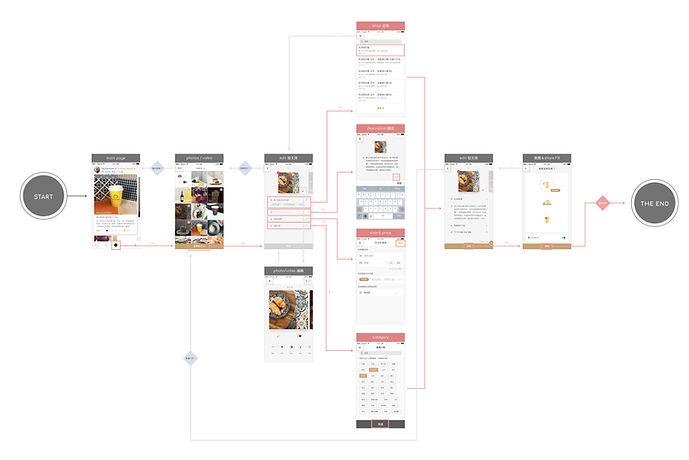 flow_0709_screenshot.jpg