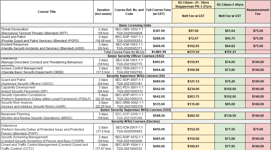 COURSE FEE CAA0906.png