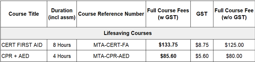 COURSE FEE - LIFESAVING.png