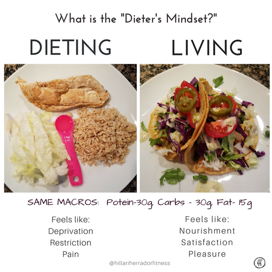 Are Your Beliefs About Food Hindering Your Weight Loss?