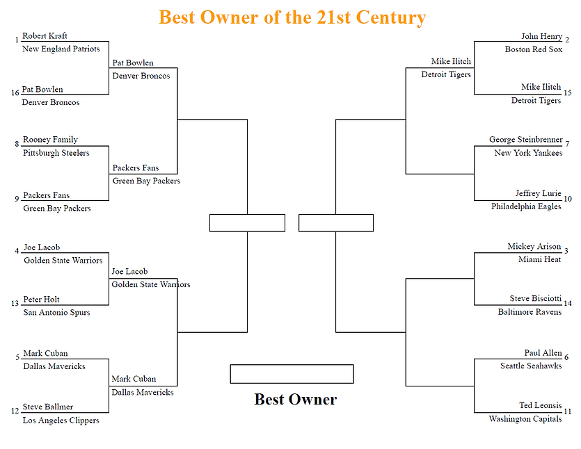 The FAN - Best Owner Bracket - October 1